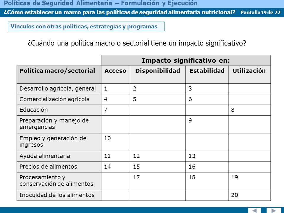 Pantalla19 de 22 Políticas de Seguridad Alimentaria – Formulación y Ejecución ¿Cómo establecer un marco para las políticas de seguridad alimentaria nutricional.