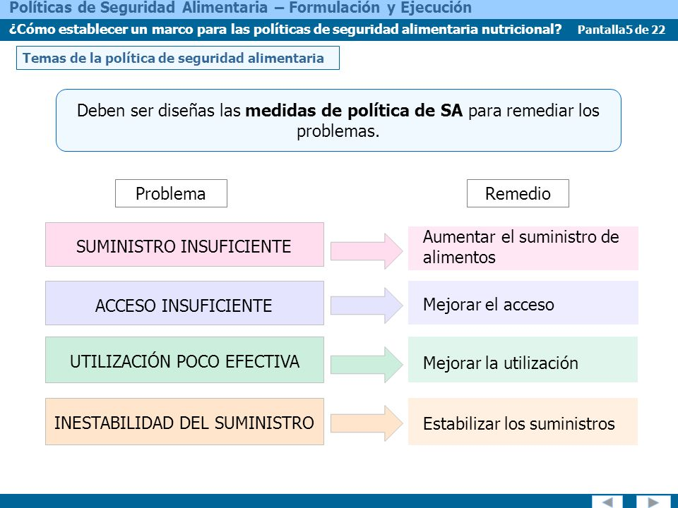 Pantalla16 de 22 Políticas de Seguridad Alimentaria – Formulación y Ejecución ¿Cómo establecer un marco para las políticas de seguridad alimentaria nutricional.