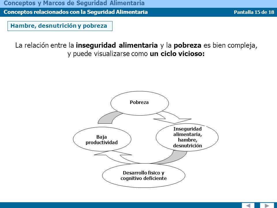 Pantalla 15 de 18 Conceptos y Marcos de Seguridad Alimentaria Conceptos relacionados con la Seguridad Alimentaria Hambre, desnutrición y pobreza La re