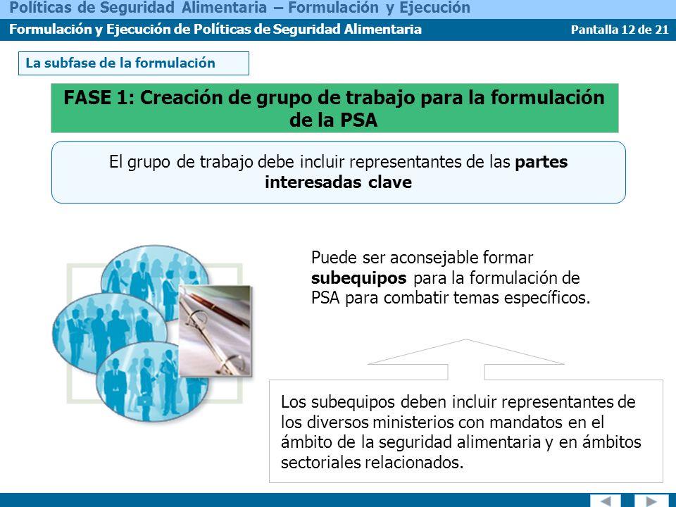 Pantalla 12 de 21 Políticas de Seguridad Alimentaria – Formulación y Ejecución Formulación y Ejecución de Políticas de Seguridad Alimentaria El grupo