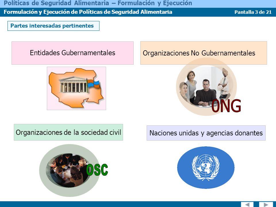 Pantalla 3 de 21 Políticas de Seguridad Alimentaria – Formulación y Ejecución Formulación y Ejecución de Políticas de Seguridad Alimentaria Partes int