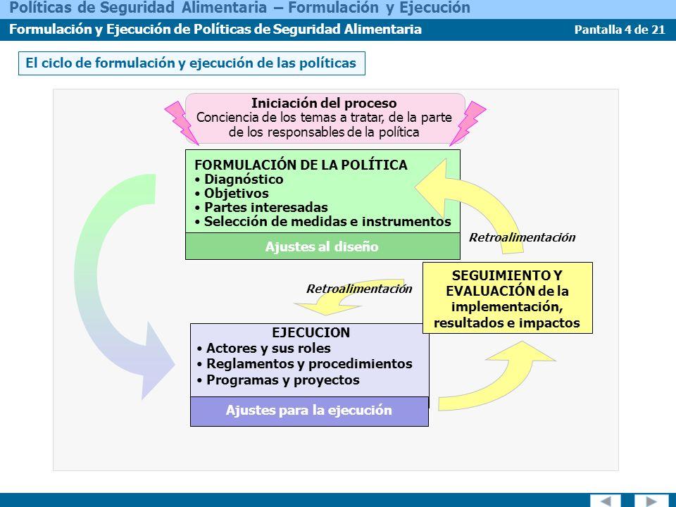 Pantalla 4 de 21 Políticas de Seguridad Alimentaria – Formulación y Ejecución Formulación y Ejecución de Políticas de Seguridad Alimentaria El ciclo de formulación y ejecución de las políticas FORMULACIÓN DE LA POLÍTICA Diagnóstico Objetivos Partes interesadas Selección de medidas e instrumentos EJECUCION Actores y sus roles Reglamentos y procedimientos Programas y proyectos SEGUIMIENTO Y EVALUACIÓN de la implementación, resultados e impactos Ajustes al diseño Ajustes para la ejecución Iniciación del proceso Conciencia de los temas a tratar, de la parte de los responsables de la política Retroalimentación