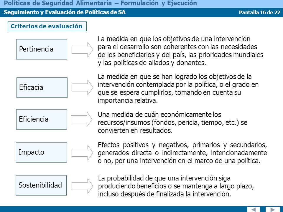 Pantalla 16 de 22 Políticas de Seguridad Alimentaria – Formulación y Ejecución Seguimiento y Evaluación de Políticas de SA Criterios de evaluación Per
