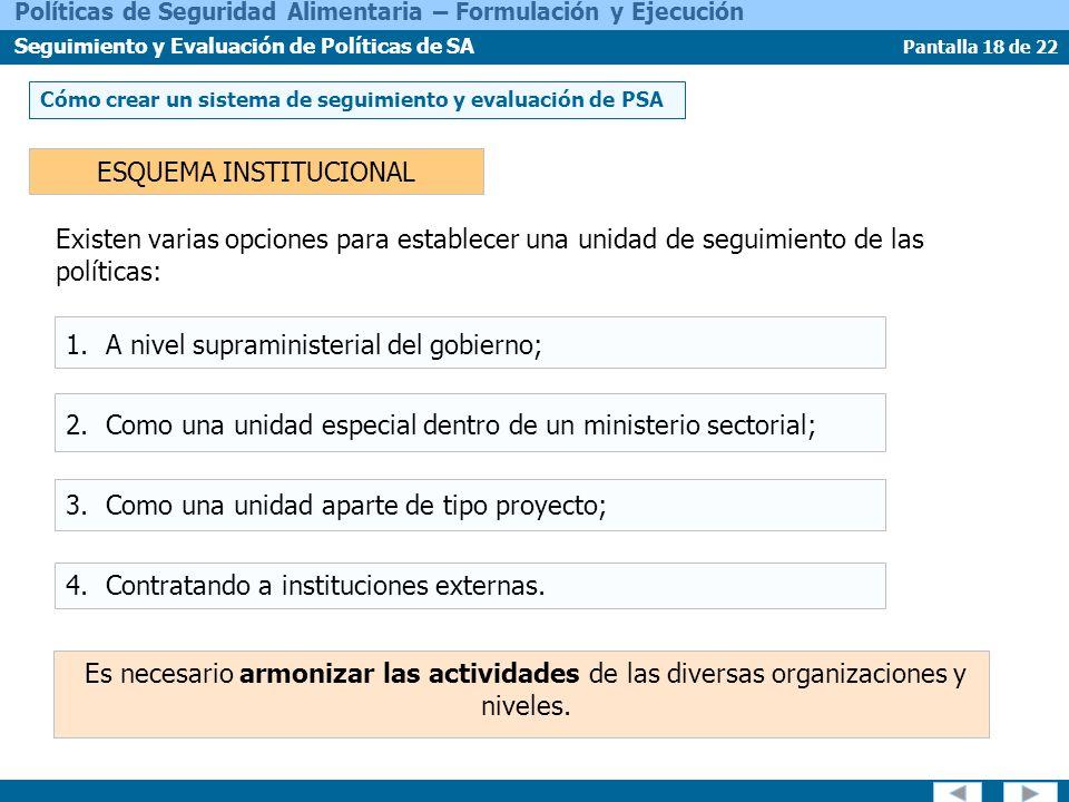 Pantalla 18 de 22 Políticas de Seguridad Alimentaria – Formulación y Ejecución Seguimiento y Evaluación de Políticas de SA ESQUEMA INSTITUCIONAL Exist