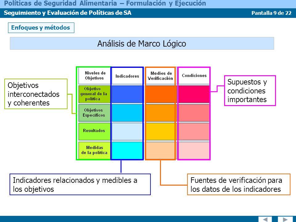 Pantalla 9 de 22 Políticas de Seguridad Alimentaria – Formulación y Ejecución Seguimiento y Evaluación de Políticas de SA Análisis de Marco Lógico Obj