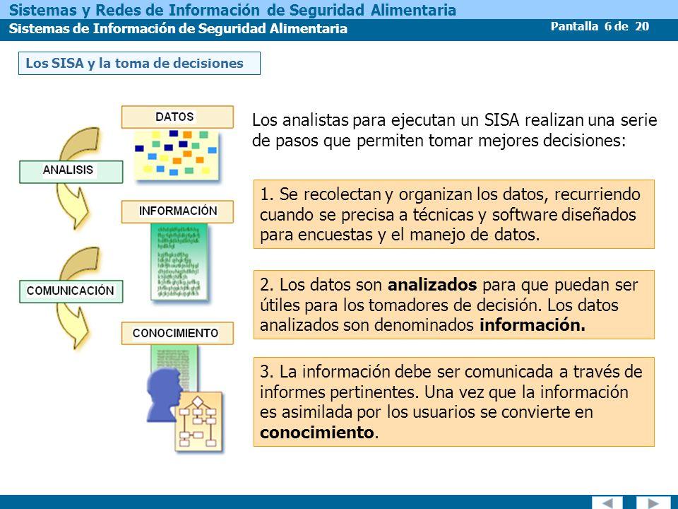 Pantalla 17 de 20 Sistemas y Redes de Información de Seguridad Alimentaria Sistemas de Información de Seguridad Alimentaria Ejemplo: Sistema de Alerta Temprana Recomendaciones acerca de intervenciones de rehabilitación o recuperación para reconstruir los medios de vida y la seguridad alimentaria.