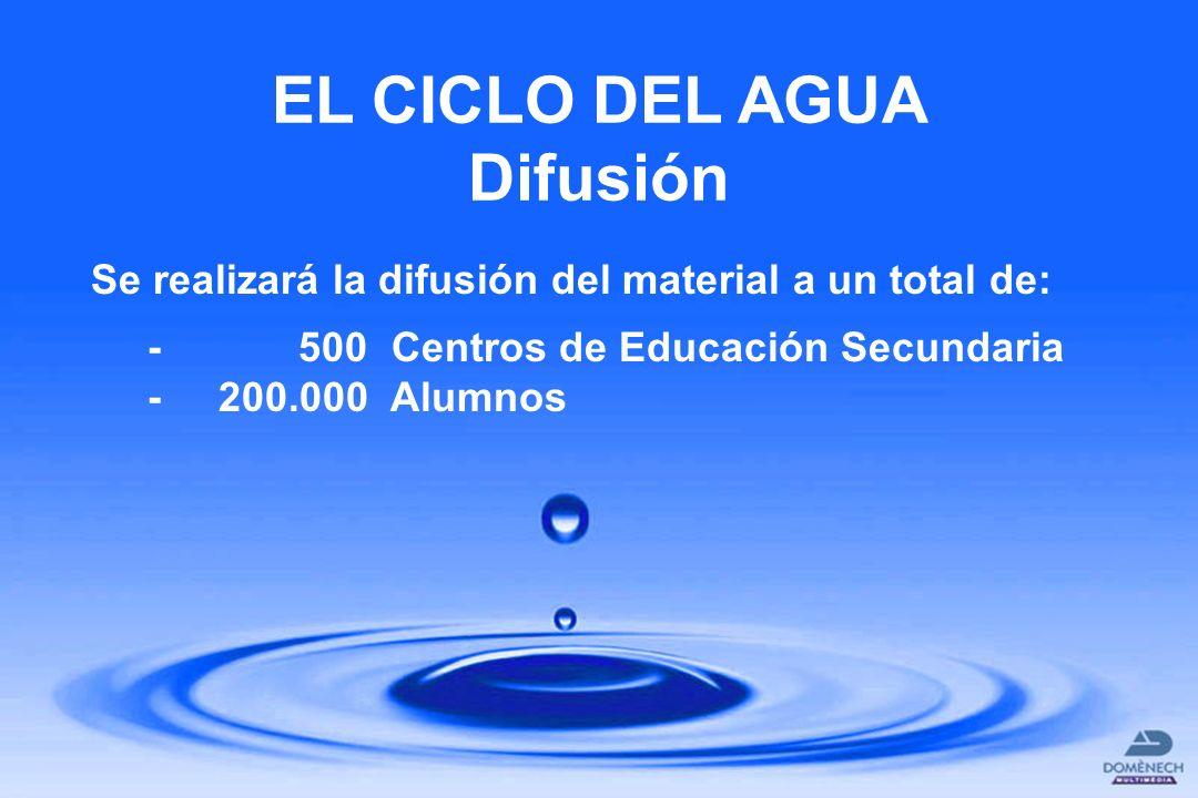 Se realizará la difusión del material a un total de: - 500 Centros de Educación Secundaria - 200.000 Alumnos EL CICLO DEL AGUA Difusión