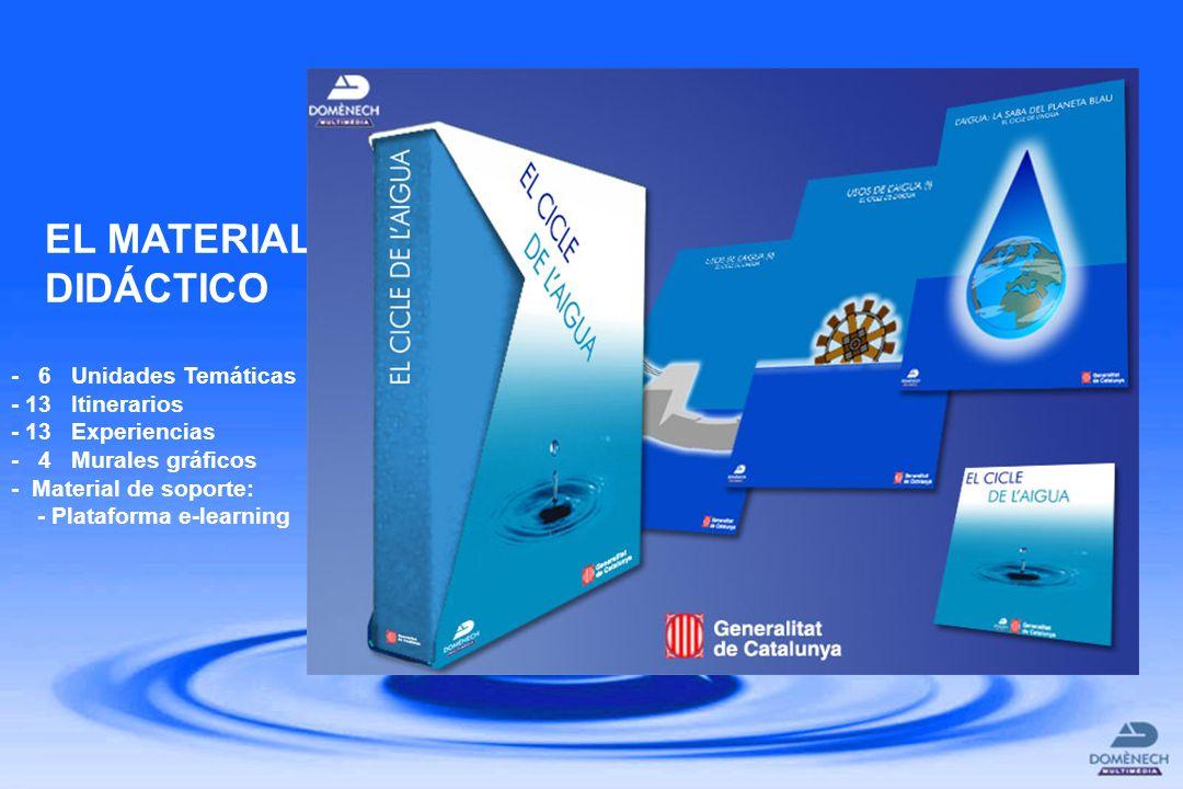 EL MATERIAL DIDÁCTICO - 6 Unidades Temáticas - 13 Itinerarios - 13 Experiencias - 4 Murales gráficos - Material de soporte: - Plataforma e-learning