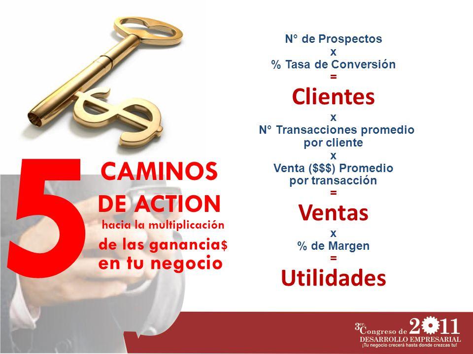 N° de Prospectos x % Tasa de Conversión = Clientes x N° Transacciones promedio por cliente x Venta ($$$) Promedio por transacción = Ventas x % de Marg