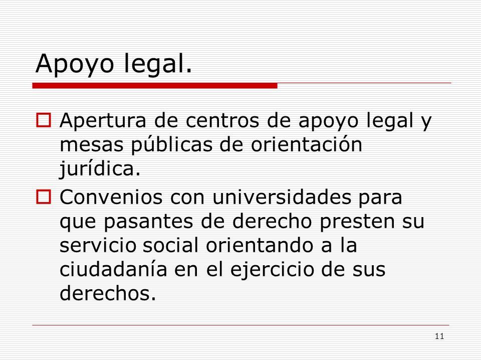 11 Apoyo legal. Apertura de centros de apoyo legal y mesas públicas de orientación jurídica. Convenios con universidades para que pasantes de derecho