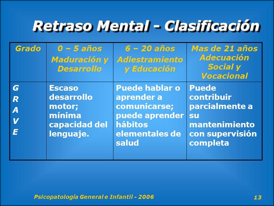 Psicopatología General e Infantil - 2006 13 Retraso Mental - Clasificación Grado0 – 5 años Maduración y Desarrollo 6 – 20 años Adiestramiento y Educac