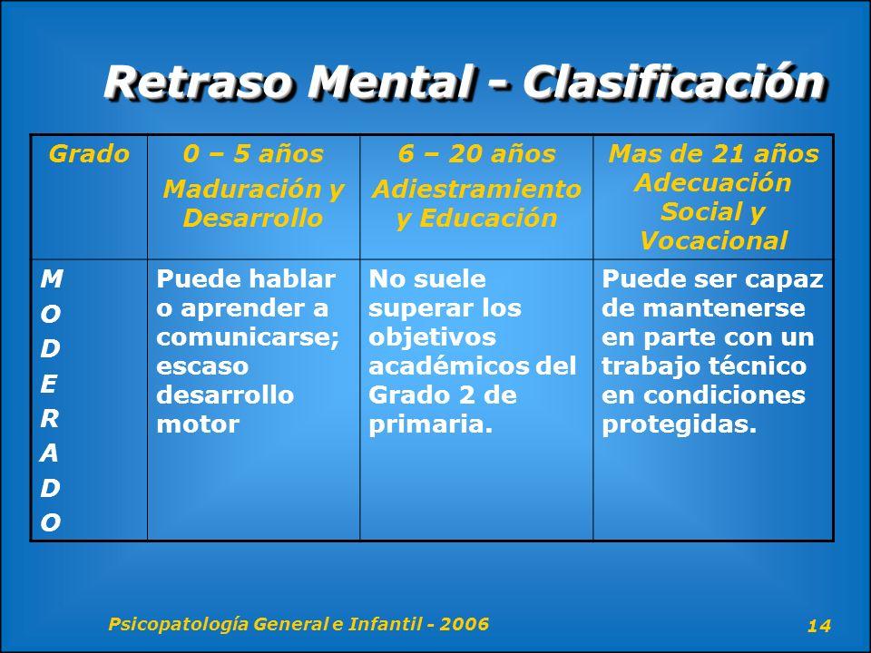 Psicopatología General e Infantil - 2006 14 Retraso Mental - Clasificación Grado0 – 5 años Maduración y Desarrollo 6 – 20 años Adiestramiento y Educac