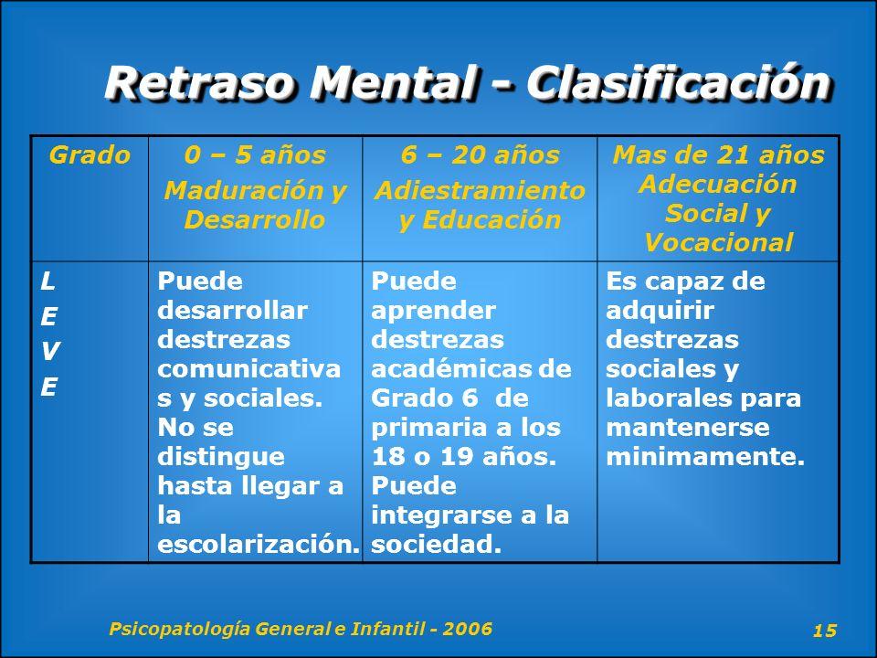 Psicopatología General e Infantil - 2006 15 Retraso Mental - Clasificación Grado0 – 5 años Maduración y Desarrollo 6 – 20 años Adiestramiento y Educac