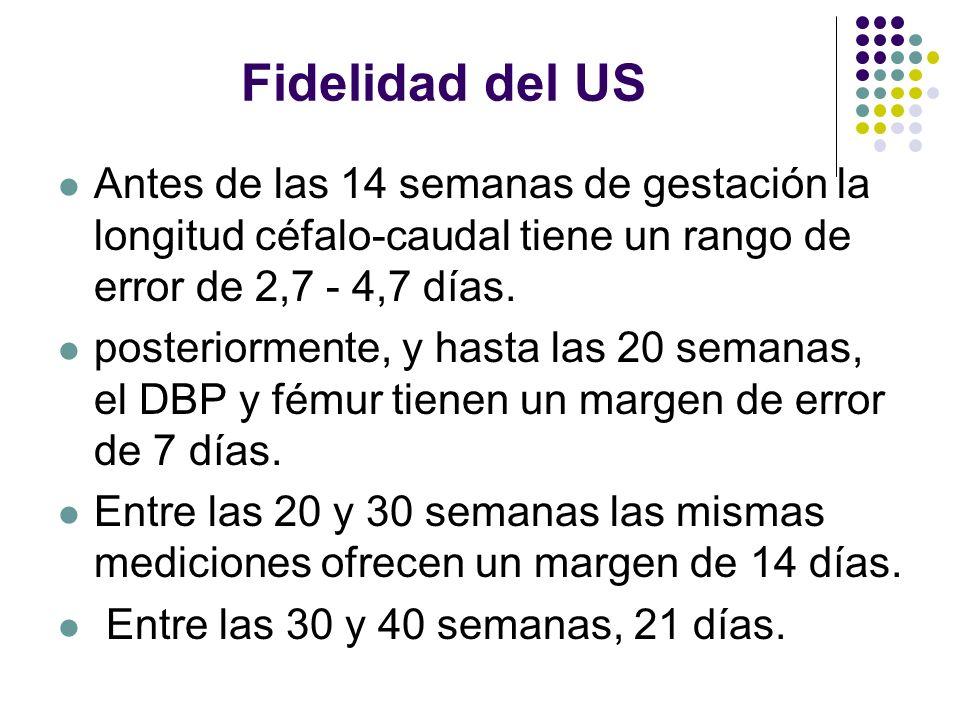 Fidelidad del US Antes de las 14 semanas de gestación la longitud céfalo-caudal tiene un rango de error de 2,7 - 4,7 días. posteriormente, y hasta las