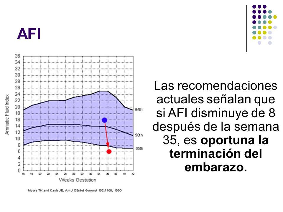 AFI Las recomendaciones actuales señalan que si AFI disminuye de 8 después de la semana 35, es oportuna la terminación del embarazo.