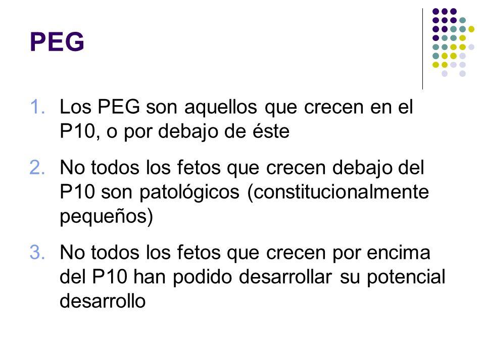 PEG 1.Los PEG son aquellos que crecen en el P10, o por debajo de éste 2.No todos los fetos que crecen debajo del P10 son patológicos (constitucionalme