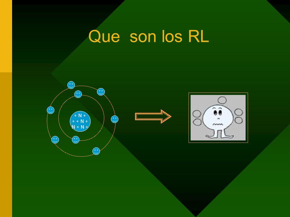 Que son los RL + N + + + N + N +