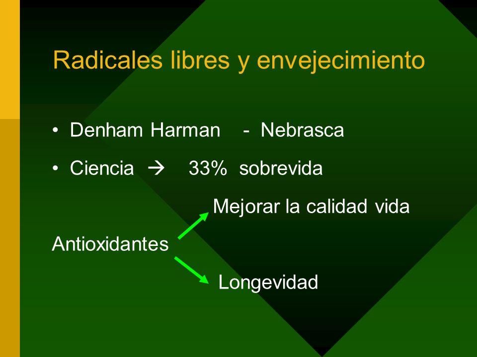 Radicales libres y envejecimiento Denham Harman - Nebrasca Ciencia 33% sobrevida Mejorar la calidad vida Antioxidantes Longevidad
