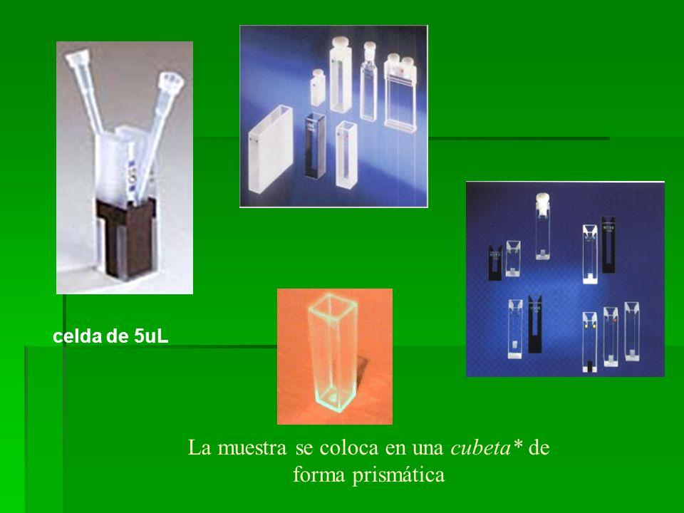 celda de 5uL La muestra se coloca en una cubeta* de forma prismática