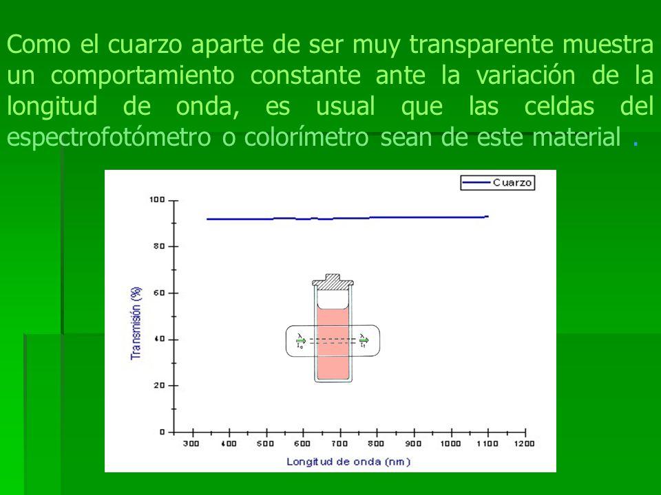 Como el cuarzo aparte de ser muy transparente muestra un comportamiento constante ante la variación de la longitud de onda, es usual que las celdas de