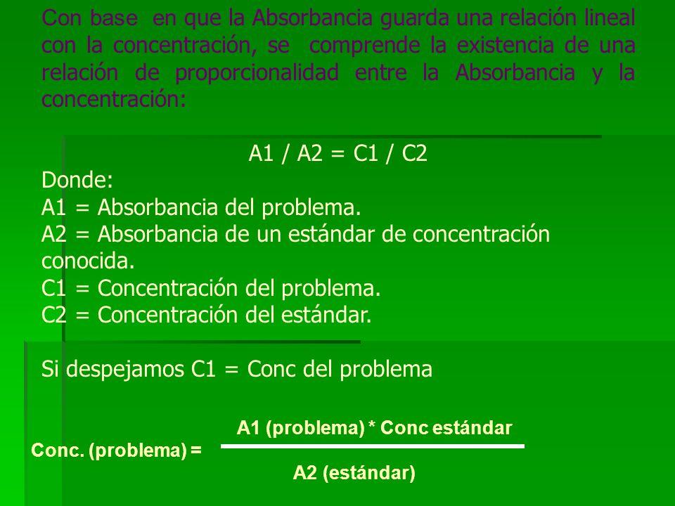 Con base en que la Absorbancia guarda una relación lineal con la concentración, se comprende la existencia de una relación de proporcionalidad entre l