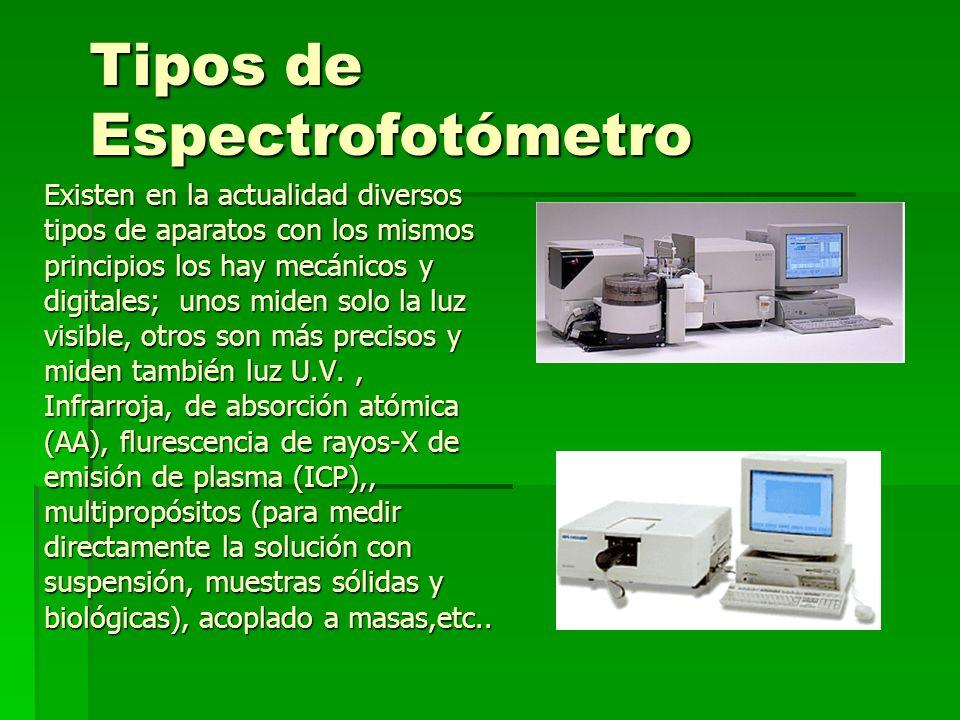 Tipos de Espectrofotómetro Existen en la actualidad diversos tipos de aparatos con los mismos principios los hay mecánicos y digitales; unos miden sol