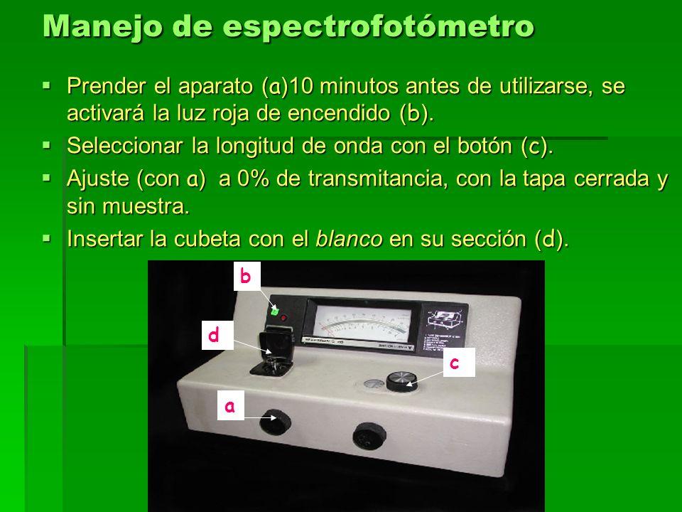 Manejo de espectrofotómetro Prender el aparato ( a )10 minutos antes de utilizarse, se activará la luz roja de encendido ( b ). Prender el aparato ( a