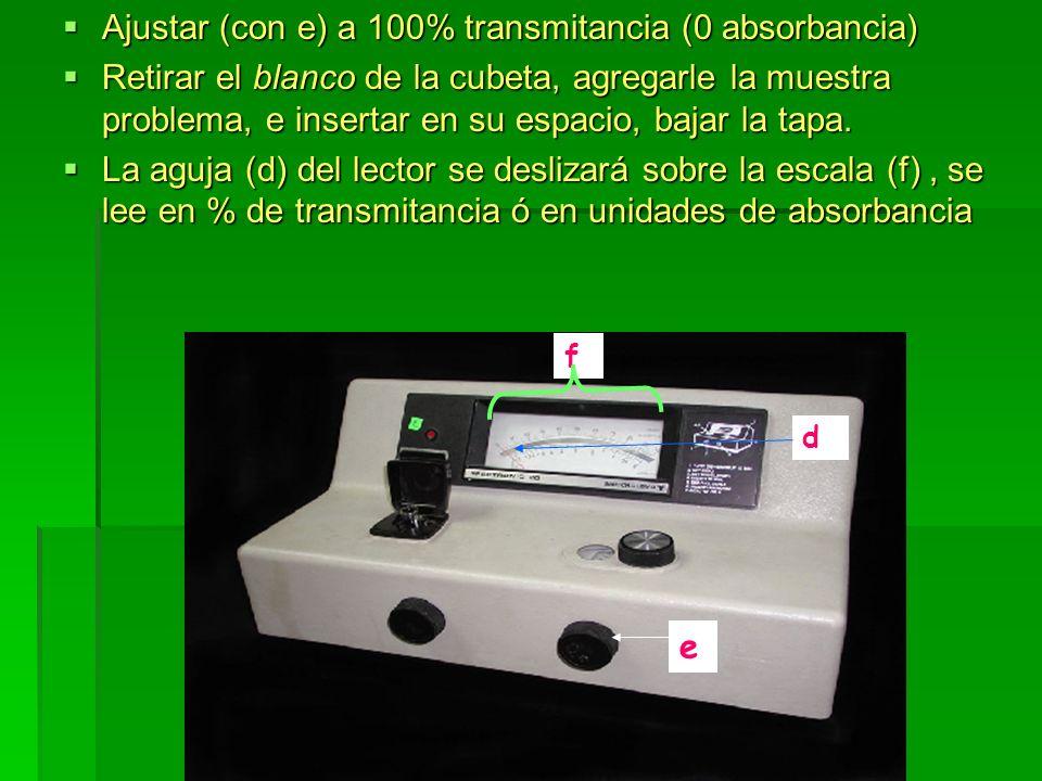 Ajustar (con e) a 100% transmitancia (0 absorbancia) Ajustar (con e) a 100% transmitancia (0 absorbancia) Retirar el blanco de la cubeta, agregarle la