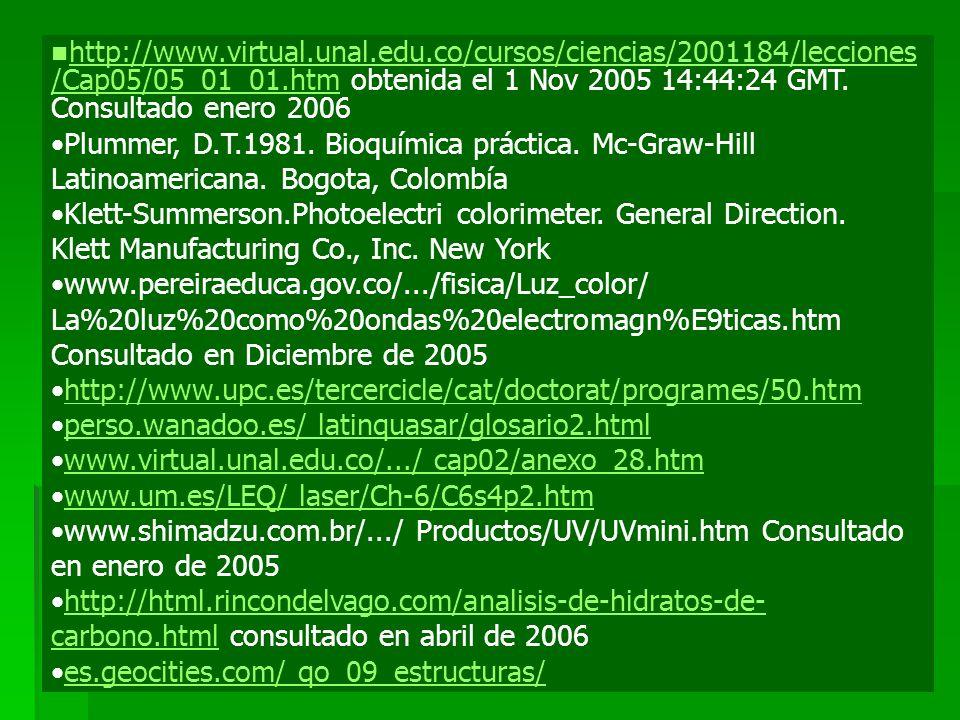 http://www.virtual.unal.edu.co/cursos/ciencias/2001184/lecciones /Cap05/05_01_01.htm obtenida el 1 Nov 2005 14:44:24 GMT. Consultado enero 2006 http:/