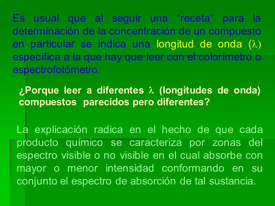 ¿Porque leer a diferentes (longitudes de onda) compuestos parecidos pero diferentes? Es usual que al seguir una receta para la determinación de la con
