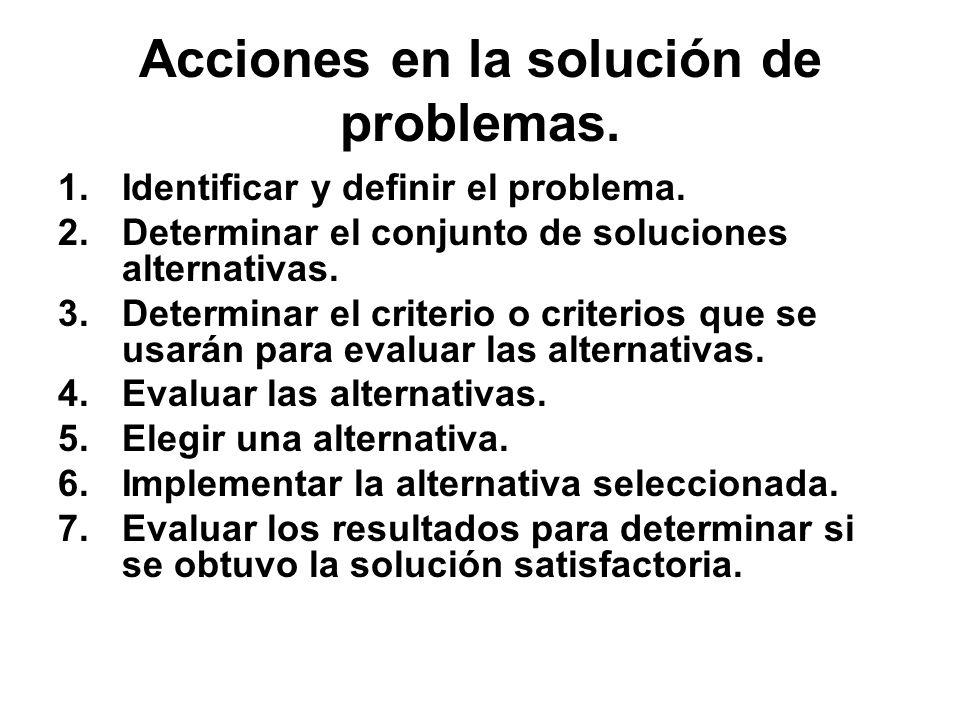 Acciones en la solución de problemas. 1.Identificar y definir el problema. 2.Determinar el conjunto de soluciones alternativas. 3.Determinar el criter