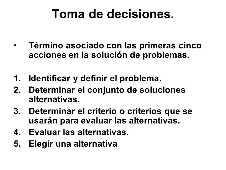 Toma de decisiones. Término asociado con las primeras cinco acciones en la solución de problemas. 1.Identificar y definir el problema. 2.Determinar el