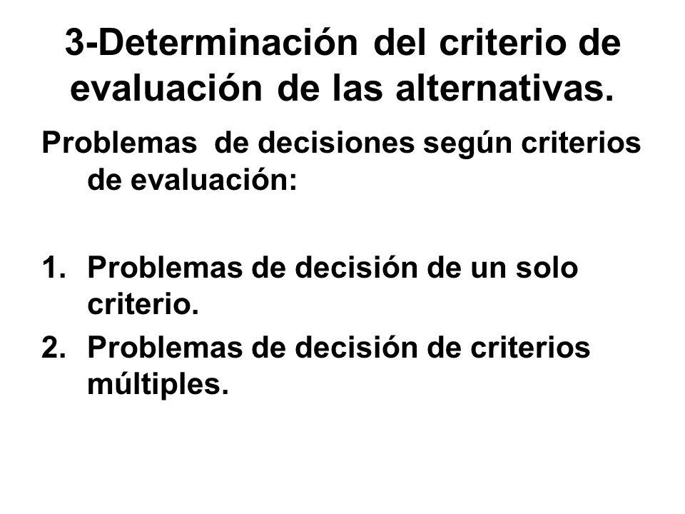 3-Determinación del criterio de evaluación de las alternativas. Problemas de decisiones según criterios de evaluación: 1.Problemas de decisión de un s