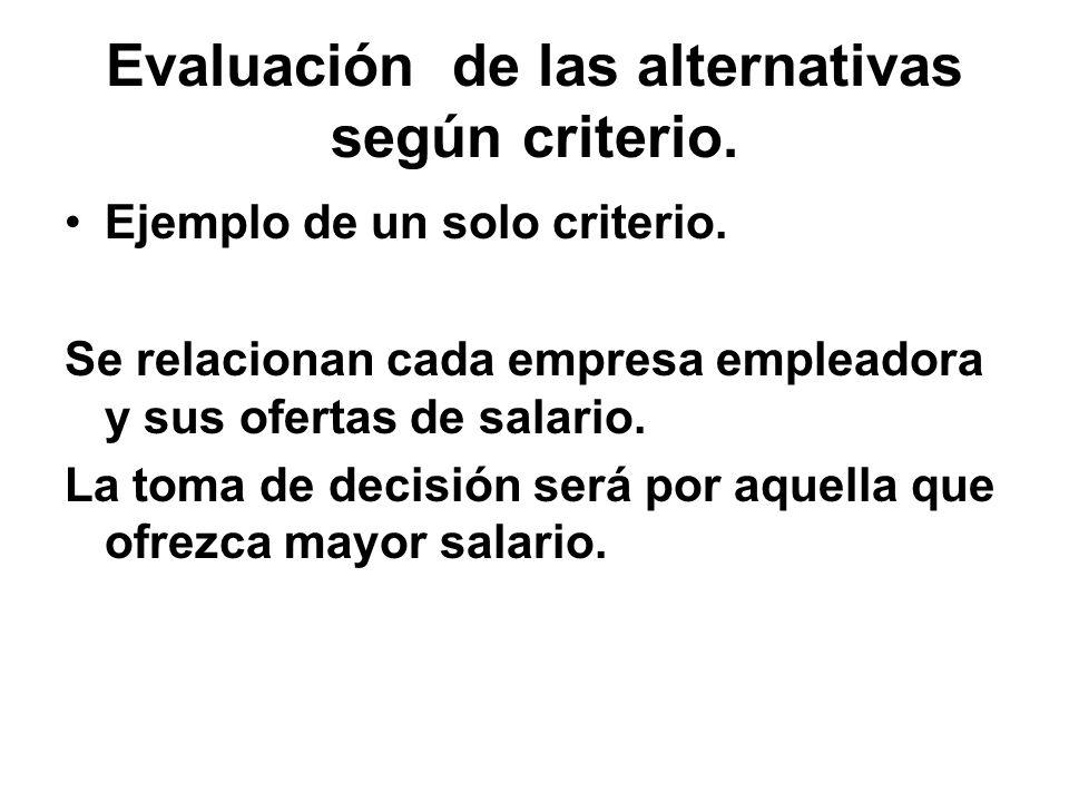 Evaluación de las alternativas según criterio. Ejemplo de un solo criterio. Se relacionan cada empresa empleadora y sus ofertas de salario. La toma de