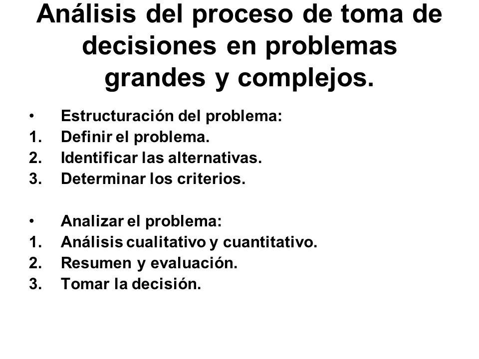 Análisis del proceso de toma de decisiones en problemas grandes y complejos. Estructuración del problema: 1.Definir el problema. 2.Identificar las alt