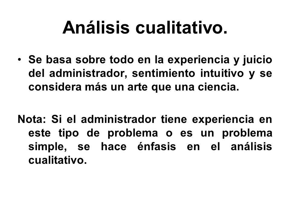 Análisis cualitativo. Se basa sobre todo en la experiencia y juicio del administrador, sentimiento intuitivo y se considera más un arte que una cienci