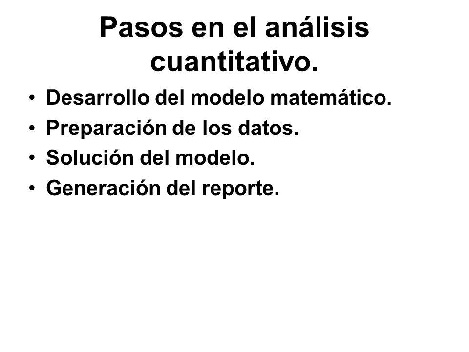 Pasos en el análisis cuantitativo. Desarrollo del modelo matemático. Preparación de los datos. Solución del modelo. Generación del reporte.