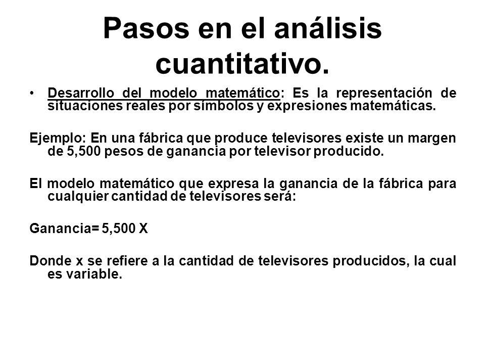 Pasos en el análisis cuantitativo. Desarrollo del modelo matemático: Es la representación de situaciones reales por símbolos y expresiones matemáticas