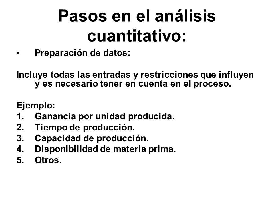 Pasos en el análisis cuantitativo: Preparación de datos: Incluye todas las entradas y restricciones que influyen y es necesario tener en cuenta en el