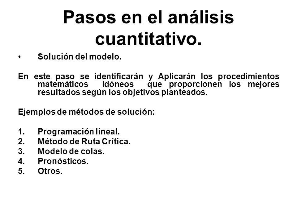 Pasos en el análisis cuantitativo. Solución del modelo. En este paso se identificarán y Aplicarán los procedimientos matemáticos idóneos que proporcio