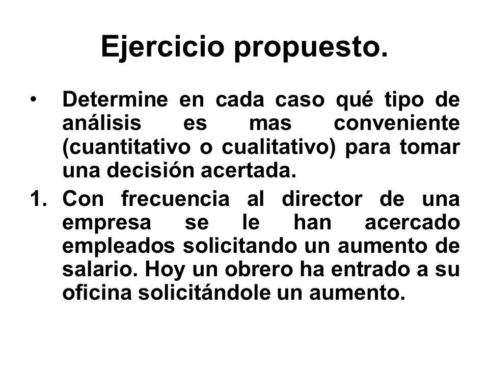 Ejercicio propuesto. Determine en cada caso qué tipo de análisis es mas conveniente (cuantitativo o cualitativo) para tomar una decisión acertada. 1.C