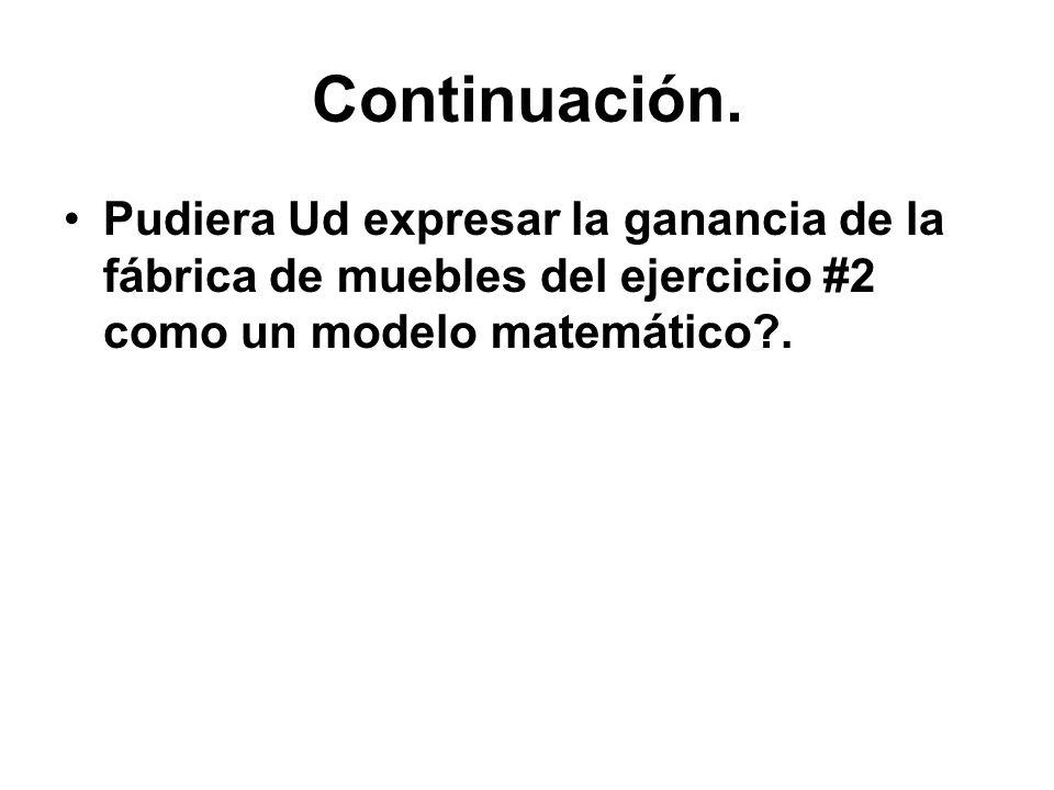 Continuación. Pudiera Ud expresar la ganancia de la fábrica de muebles del ejercicio #2 como un modelo matemático?.