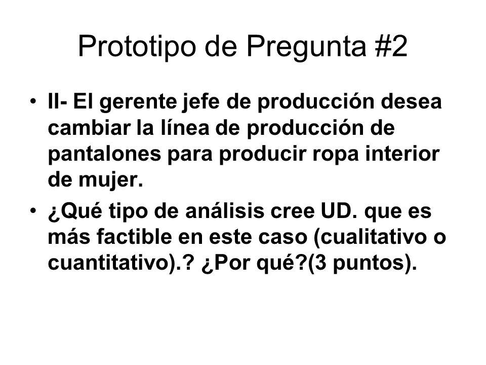 Prototipo de Pregunta #2 II- El gerente jefe de producción desea cambiar la línea de producción de pantalones para producir ropa interior de mujer. ¿Q