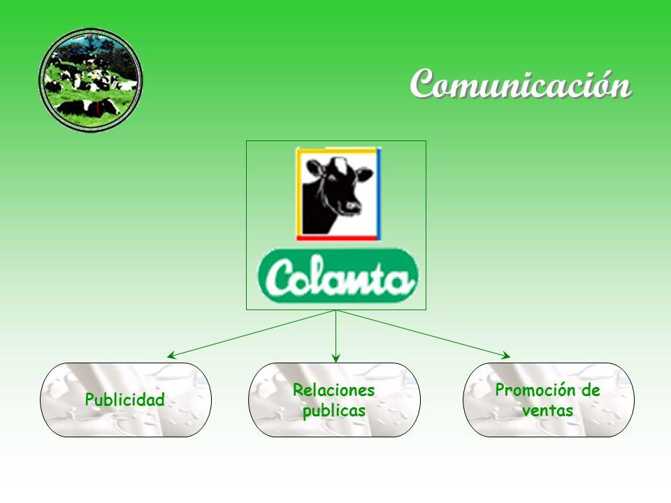 Comunicación Promoción de ventas Relaciones publicas Publicidad