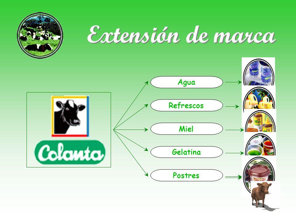 Extensión de marca Agua Refrescos Miel Gelatina Postres