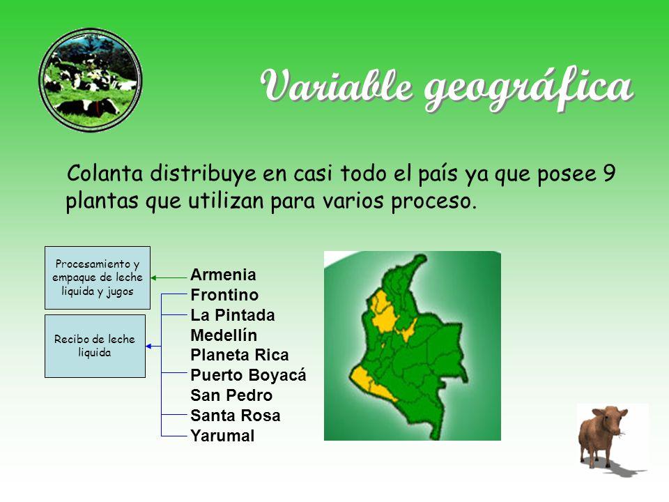 Variable geográfica Colanta distribuye en casi todo el país ya que posee 9 plantas que utilizan para varios proceso. Armenia Frontino La Pintada Medel