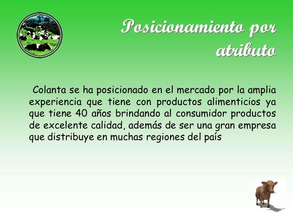 Posicionamiento por atributo Colanta se ha posicionado en el mercado por la amplia experiencia que tiene con productos alimenticios ya que tiene 40 añ