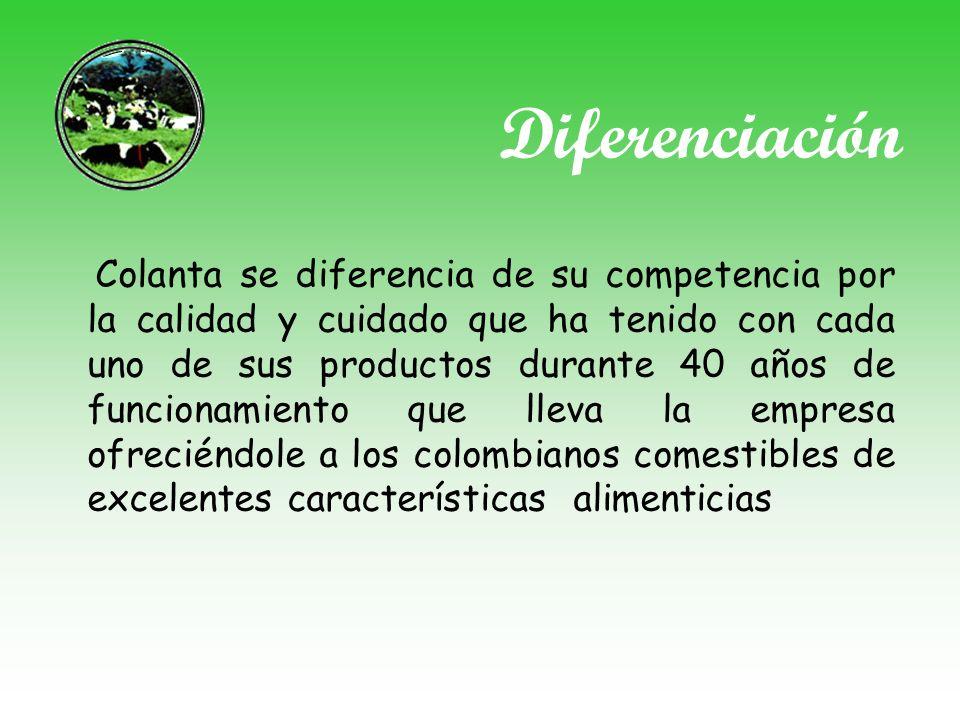 Diferenciación Colanta se diferencia de su competencia por la calidad y cuidado que ha tenido con cada uno de sus productos durante 40 años de funcion