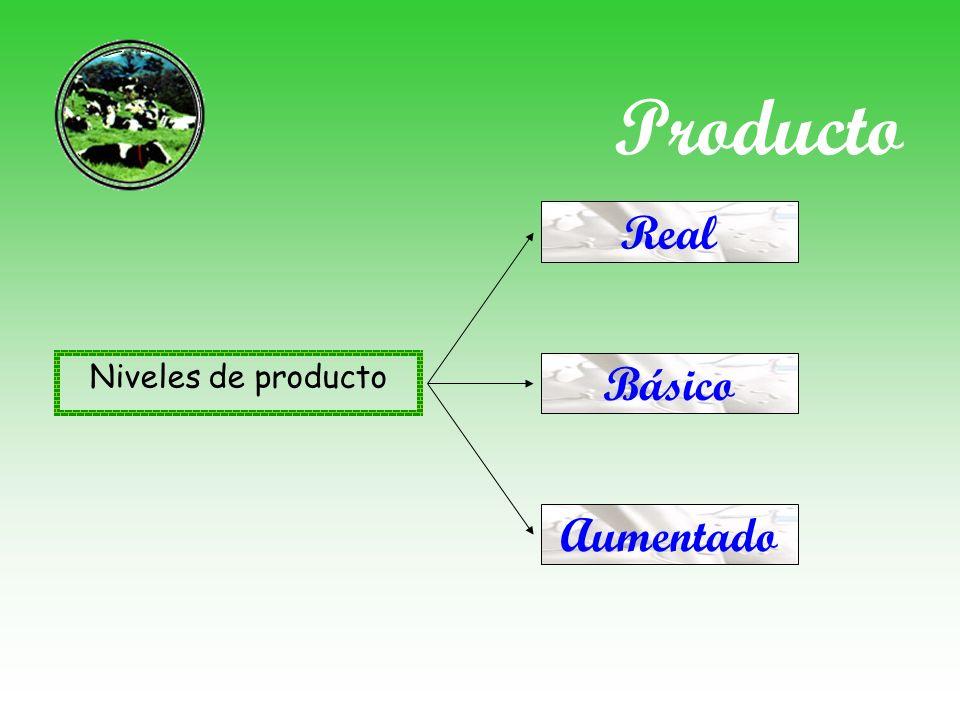 Producto Niveles de producto Real Básico Aumentado