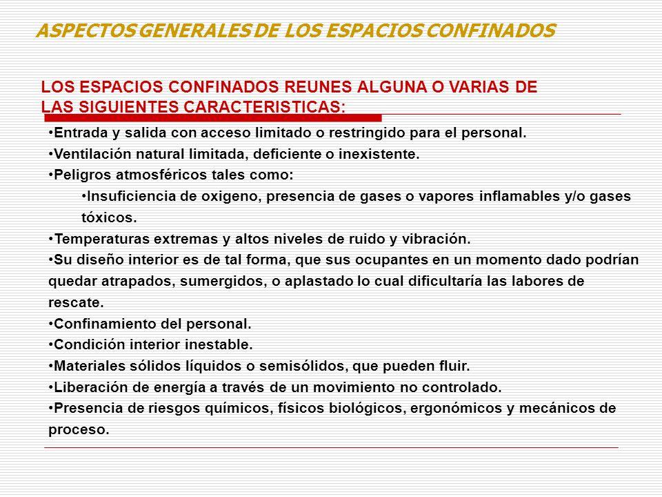 LOS ESPACIOS CONFINADOS REUNES ALGUNA O VARIAS DE LAS SIGUIENTES CARACTERISTICAS: Entrada y salida con acceso limitado o restringido para el personal.
